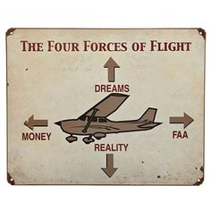 Four Forces of Flight Sign Sporty's Pilot Shop Sold by Sporty's Pilot Shop Humorous Sign Add some humor to your hangar or office with this sign. Vintage finish provides a weathered look. Four holes for mounting.