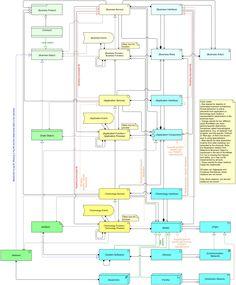 ArchiMate 3.0 Core Metamodel