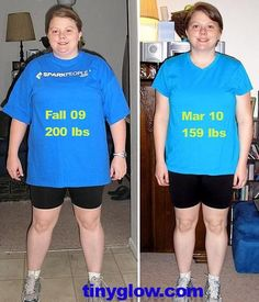 #Weight-Loss Comparison (March 2010)
