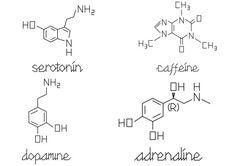 Cross Stitch Pattern PDF - Chemical Structures - Caffeine - Adrenaline - Dopamine - Serotonin - Science Cross Stitch - Science Decor