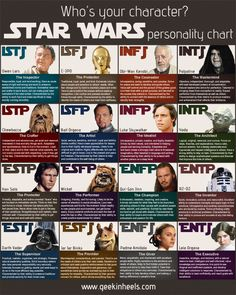 Star Wars Personality Chart