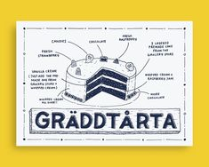 Swedish Postcard series is inspired by Aftri's time living in Sweden. She made design based on her stories, as well as Swedish things that fascinate her. Cake Structure, How To Make Jam, Postcard Design, Make Design, Cream Cake, Infographics, Hand Lettering, How To Draw Hands, Typography