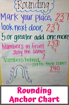 Rounding Anchor Chart - Teaching Rounding to Third Graders - Rounding Anchor Chart for Third Grade Math Classroom Utilizing Stock chart along with Topographical Routes Rounding Anchor Chart, Addition Anchor Charts, Multiplication Anchor Charts, Math Charts, Math Anchor Charts, Division Anchor Chart, Rounding Numbers, Clip Charts, Fifth Grade Math