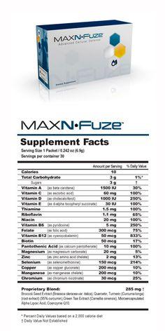 Max N-Fuze™ Entrega las vitaminas y minerales necesarias para la óptima función celular. Contiene importantes antioxidantes directos e indirectos. Fortalece el sistema de defensa antioxidante del cuerpo.