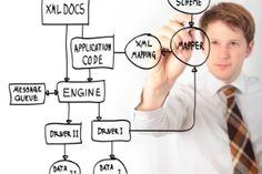 SQL Server Development Tips