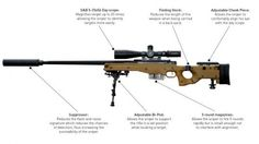 Accuracy International's L115A3 sniper rifle does it again – six kills from one bullet