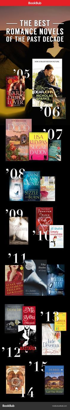 Are these the hottest romances books of the last decade? With new authors such as Christina Lauren and Jamie McGuire and longtimers like Nora Roberts and Jennifer Crusie churning out book after book, it's safe to say we've been on cloud nine for the last 10 years.