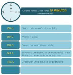 Determine uma rotina de organização e limpeza a partir de quanto tempo por dia você pode dispor para isso: 15 minutos...