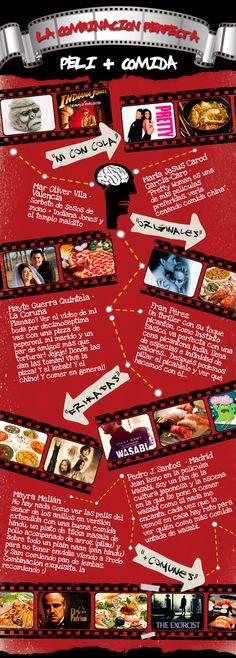 Combinación de comida y película