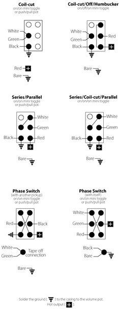 Wiring Diagrams & Information - Humbucker Pickups   Guitarra ...