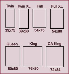 Mattress Size Chart | good place to start your project is with a bed size chart such as ...