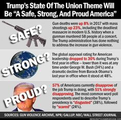 The State of the Union is eroding under Trumpism.