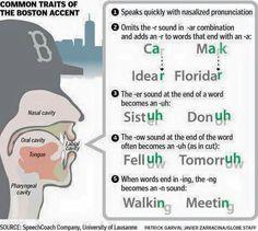 The Boston Accent