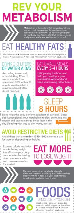 Tips to bosst metabolism for weight loss. Rev your metabolism