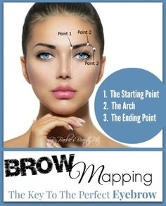Brow Mapping By Barbie's Beauty Bits! - bellashoot.com