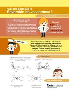 ¿En qué consiste una reversión de vasectomía?