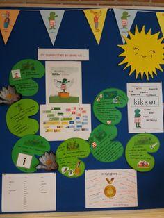 Doelenbord bij thema Kikker is Kikker Kleuteruniversiteit School Stuff, Ads