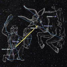 Un espacio para el Alma......: 20 de abril 2014: El Sol entró en Tauro