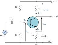 Electrical and Electronics Engineering: Common Emitter Amplifier Circuit