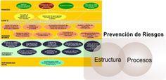 Riesgo   Relación entre el Balanced Scorecard y la Prevención de Riesgos - http://www.tablerodecomando.com/riesgo-relacion-entre-balanced-scorecard-prevencion-de-riesgos/