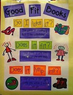 good fit books for Daily 5 School Fun, School Stuff, Middle School, High School, School Ideas, Daycare Ideas, Summer School, Good Fit Books, Classroom Charts