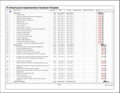 Download Staffing Management Plan For Project Management Schedule