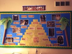 Egypt bulletin board display  Write hieroglyphic words to go on the pyramid building blocks