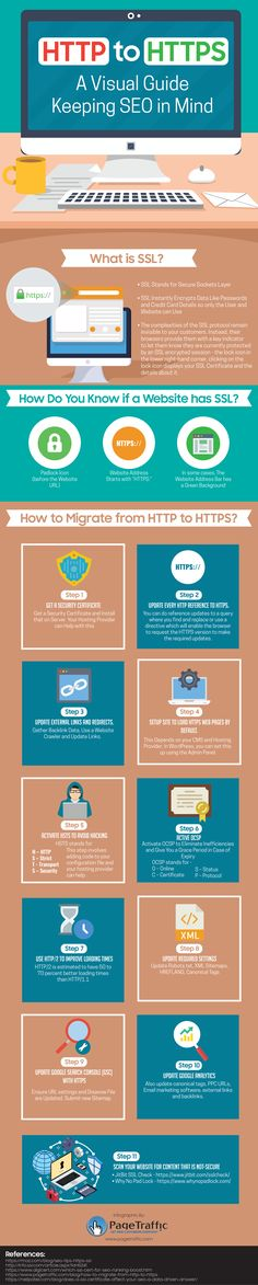 HTTP-to-HTTPS-Visual-Guide-image