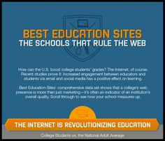 The Colleges That Rule the Web [Infographic]   - acc, alexa rank, America, Best Universities, big 10, big 12, big east, Broadband, colleges, education sites, Facebook, ivy league, massachusetts institute of technology, pac 12, princeton, sec, social media, social networking, Stanford University, Twitter, University, university of california berkeley, university of Phoenix, WEB, wireless, www.hackcollege.com, yale, youtube