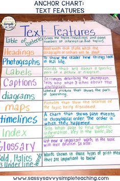 The Best Anchor Charts - Dianna Radcliff - Text Features Anchor Chart. Utilizing Stock chart plus Topographical Maps Text Feature Anchor Chart, Summary Anchor Chart, Chart School, Writing Anchor Charts, Math Writing, Writing Skills, Bold Words, Nonfiction Text Features, 3rd Grade Reading