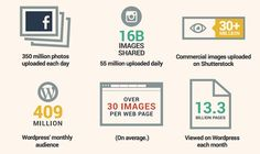 Report: Over 85% of Images Used Online Are Without Permission - DesignTAXI.com