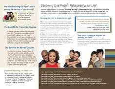 Becoming One Flesh Couples Workshop