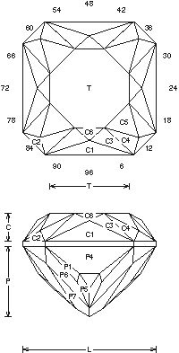 Double Cross Square By Jeff R. Graham Copyright 1993 Light Return Angles for R. = 73 facets + 8 facets on girdle = 81 Gems Jewelry, Diamond Jewelry, Gem Drawing, Diagram Design, Digital Art Tutorial, Shell Art, Stone Cuts, Rocks And Minerals, Crystals And Gemstones