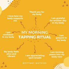 Do you start your day with GRATITDUE for what your body does for you each day? So often we get focused on all the things about our body that we are unsatisfied with and we forget that it does some AMAZING things for us throughout the course of a day. When we focus, first thing in the morning, on what we appreciate and love about our body, it sets the tone for a day of inner confidence and positivity. Stress Eating, Eft Tapping, Binge Eating, I Am Grateful, Online Coaching, Change My Life, Food Cravings, Amazing Things, Confidence