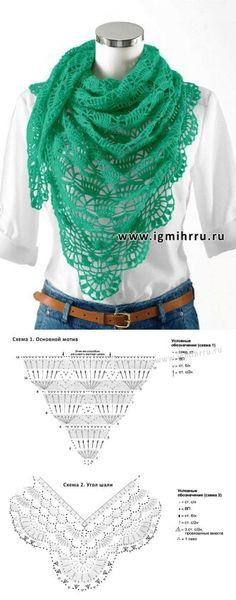Minty frisheid shawl