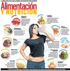 Nuestra profesora Enriqueta Pac, nos deja una semana de comida saludable a través de este dossier.  http://issuu.com/enripac/docs/menusemanal