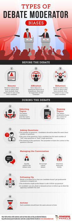 High-stakes meeting facilitator, professional panel moderator, and presidential debate rules analyst Kristin Arnold provides insights on the types of bias that debate moderators can have. Writing A Biography, Vp Debate, Anthony Scaramucci, Dumb Questions, House Speaker, High Stakes, Inference