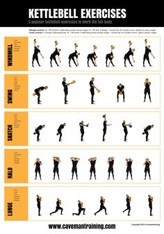 The definite kettlebell exercise encyclopedia with kettlebell exercises and variations. Over 440 pages filled with photos of kettlebell exercise, basic descriptions, and bonus videos. Kettlebell Training, Kettlebell Workout Routines, Best Kettlebell Exercises, Kettlebell Challenge, Workout Challenge, Gym Workouts, At Home Workouts, Kettlebell Swings, Sandbag Workout