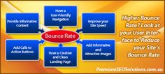 Higher Bounce Rate? Look at your User Interface!