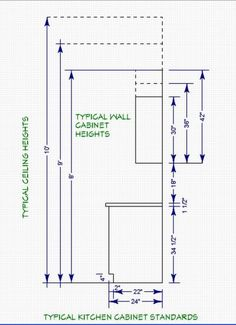 kitchen unit measurements - Bing images | IDS module 2 - kitchen ...