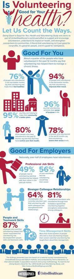 and Your Health, By the Numbers [INFOGRAPHIC] Here's another reason to volunteer: it's linked to better physical, mental and emotional health.Here's another reason to volunteer: it's linked to better physical, mental and emotional health. Volunteer Quotes, Volunteer Work, Volunteer Ideas, Volunteer Gifts, Teen Volunteer, We Are The World, In This World, Teamwork Skills, Volunteer Management