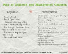 Play of Adjusted and Maladjusted Children. Just remember that a child's play may vary from adjusted to maladjusted depending on what is directly impacting them at the time. However, if you do notice that your child's play consistently resembles the play of the maladjusted child you may consider working with a qualified mental health professional that works with children in order to address the underlying issues bothering your child.