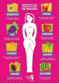 Benefícios das frutas no corpo da mulher