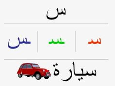 Car In Arabic    Letter S in Arabic