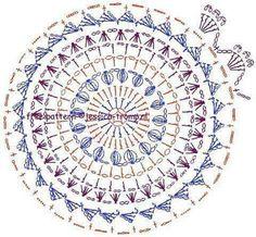 Mandala a crochet More
