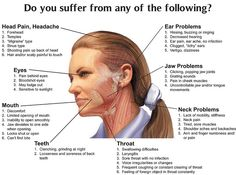 TMJ Disorder Symptoms and Treatment......I have almost all of these........