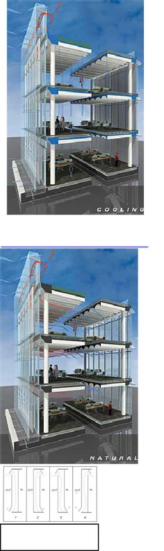 Innovative Building Skins: Double Glass Wall Ventilated Facade | Allen M. Barkkume - Academia.edu