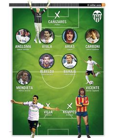 Once Historico