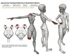 Pixar Wireframe topology - Поиск в Google