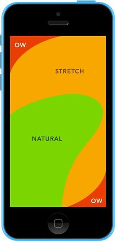 "Design for mobile : the ""thumb zone"""